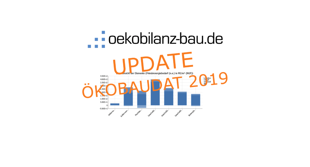 190306_Newsmeldung_Neue_Ökobaudat_2019_V1