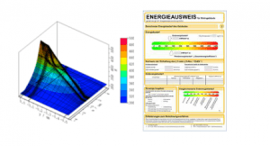 Energieausweise, Thermische Simulation, ASHRAE 90.1 Appendix G