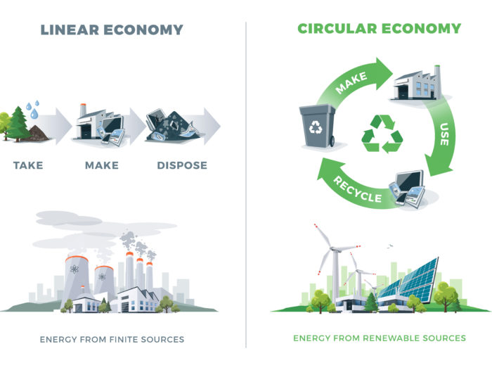 HOINKA_Circular_Economy_Cradle_To_Cradle_Recycle